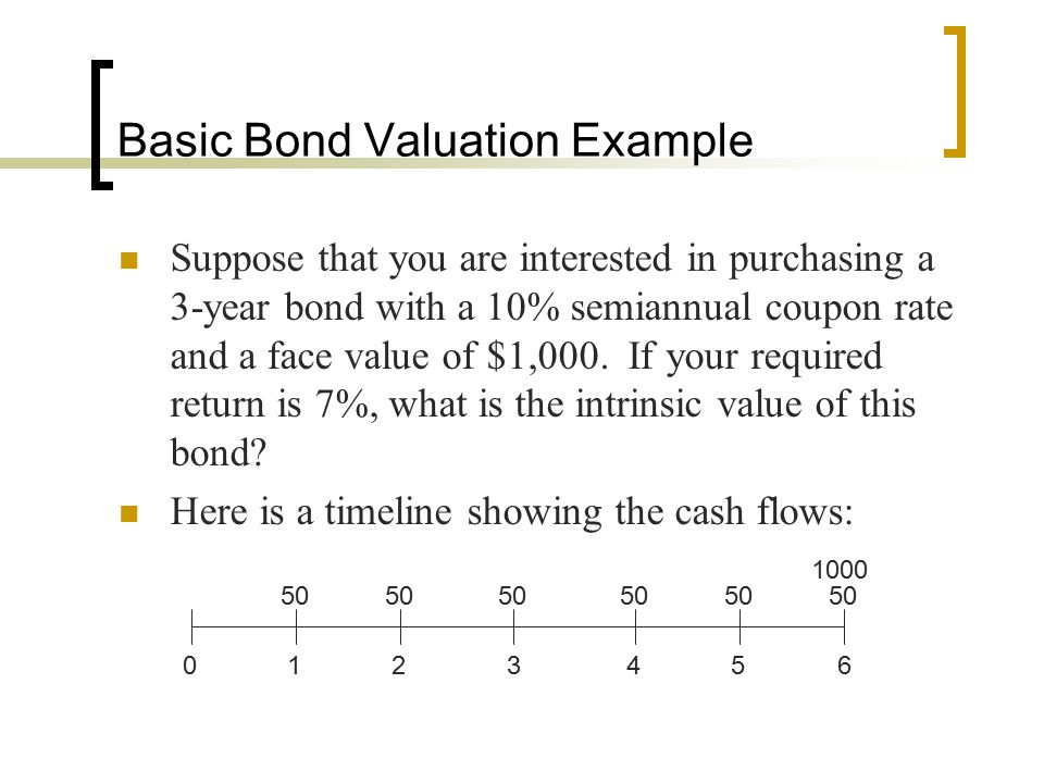 Basic Bond Valuation Example