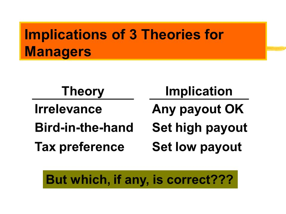 Implications of 3 Theories for Managers