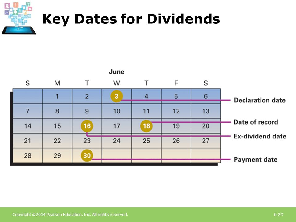 Key Dates for Dividends