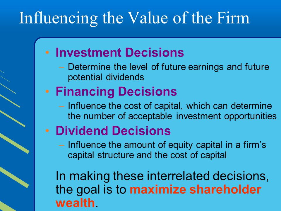 Influencing the Value of the Firm