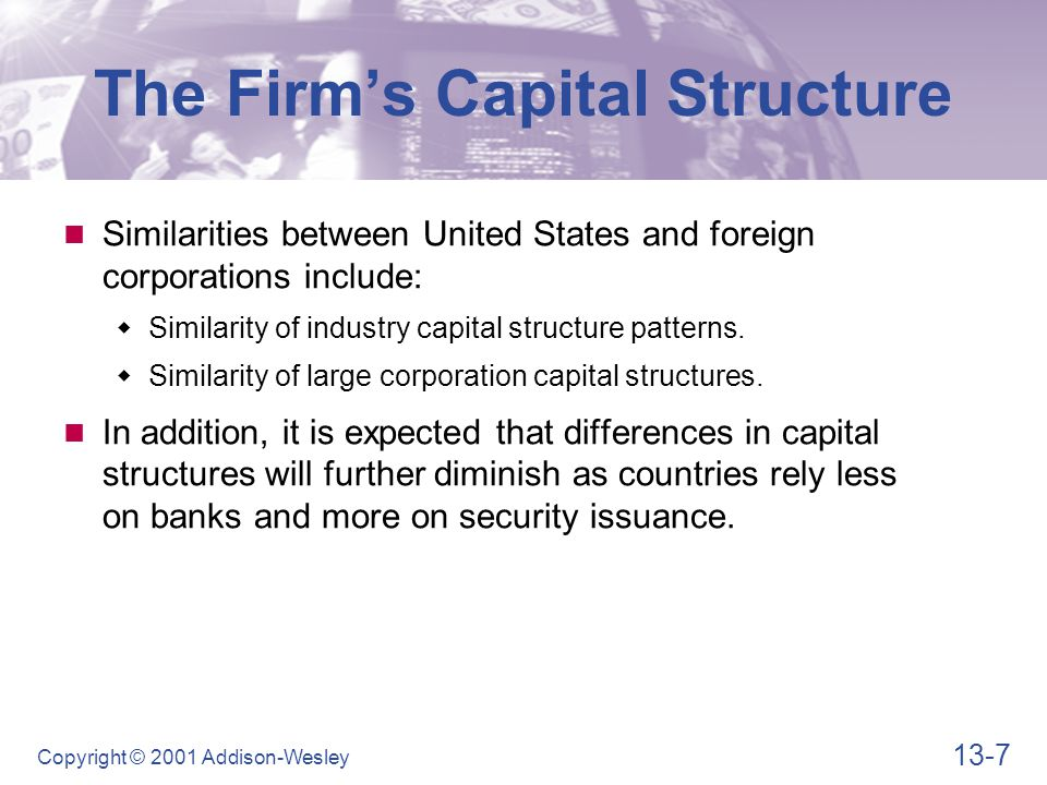 The Optimal Capital Structure