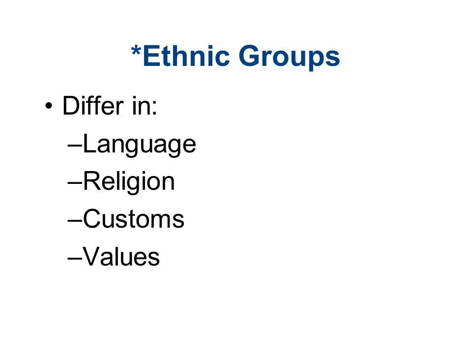 *Ethnic Groups Differ in: Language Religion Customs Values