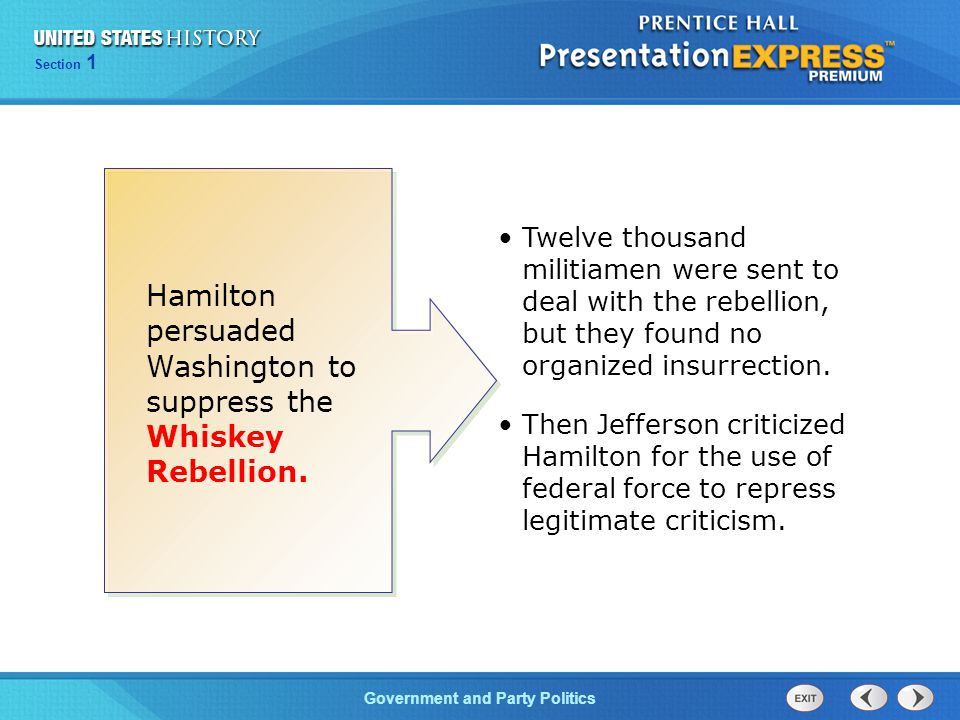Hamilton persuaded Washington to suppress the Whiskey Rebellion.