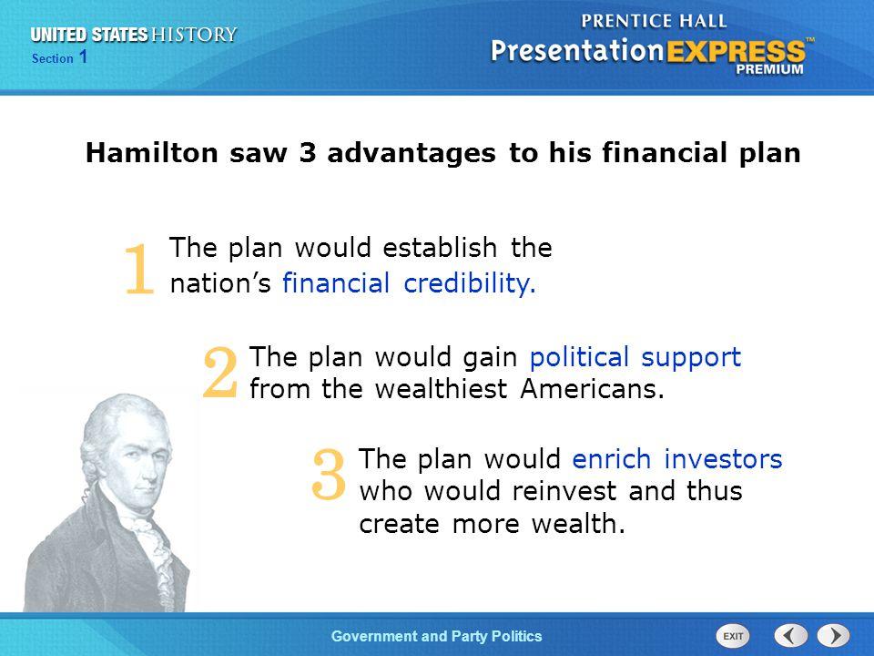 1 2 3 Hamilton saw 3 advantages to his financial plan