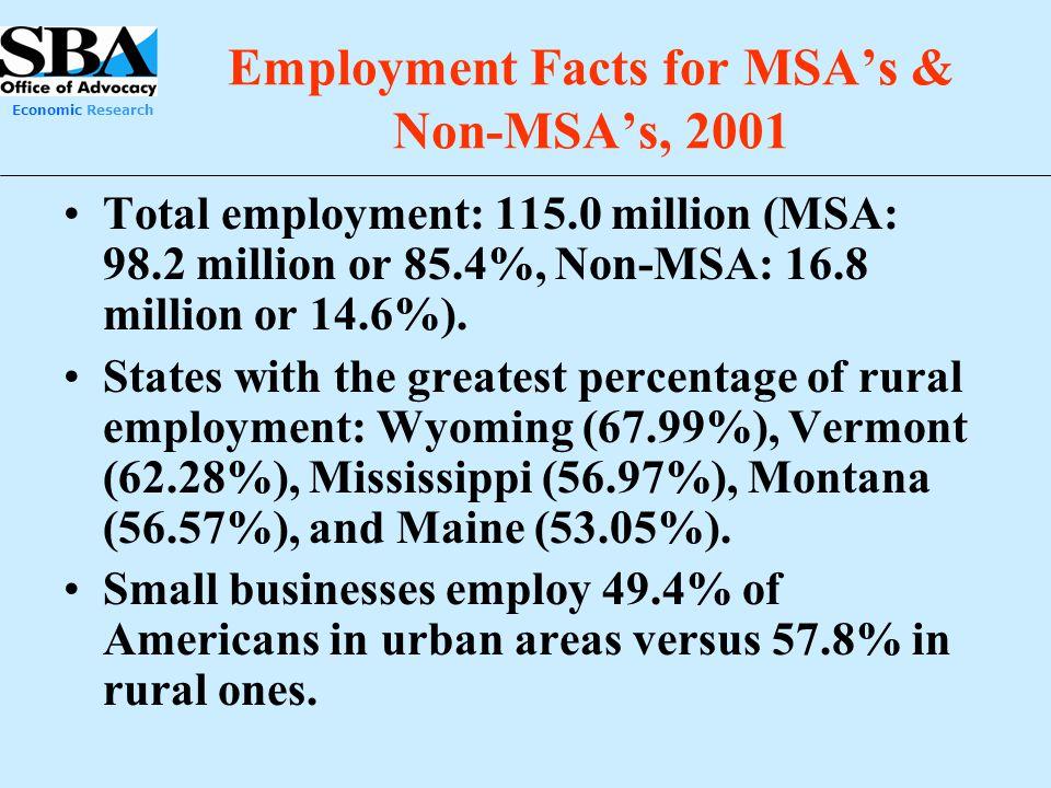 Employment Facts for MSA's & Non-MSA's, 2001