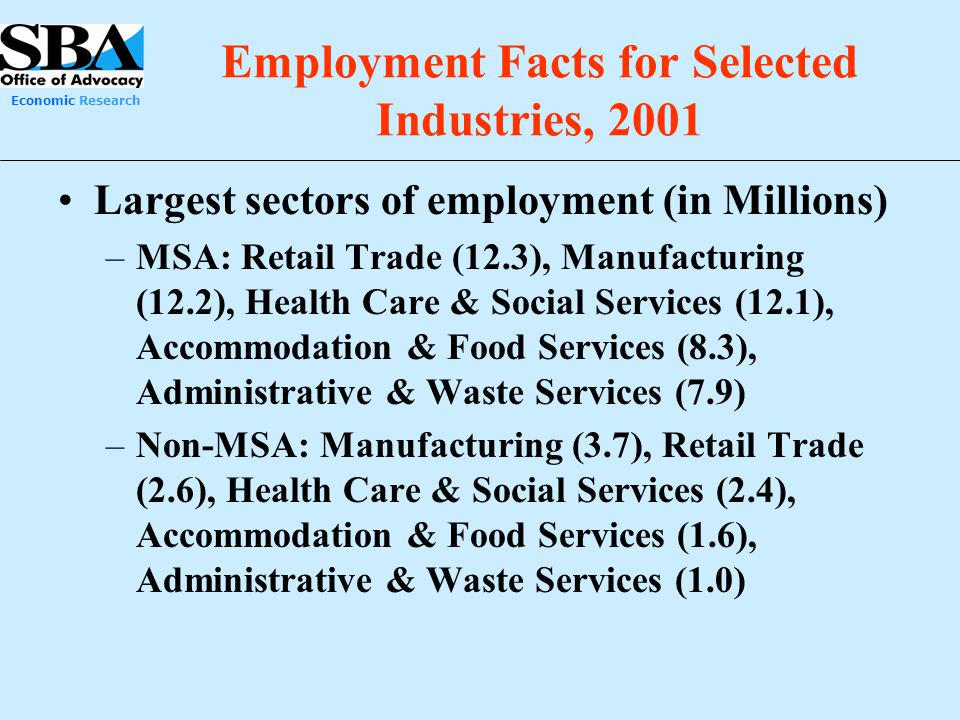 Employment Facts for Selected Industries, 2001