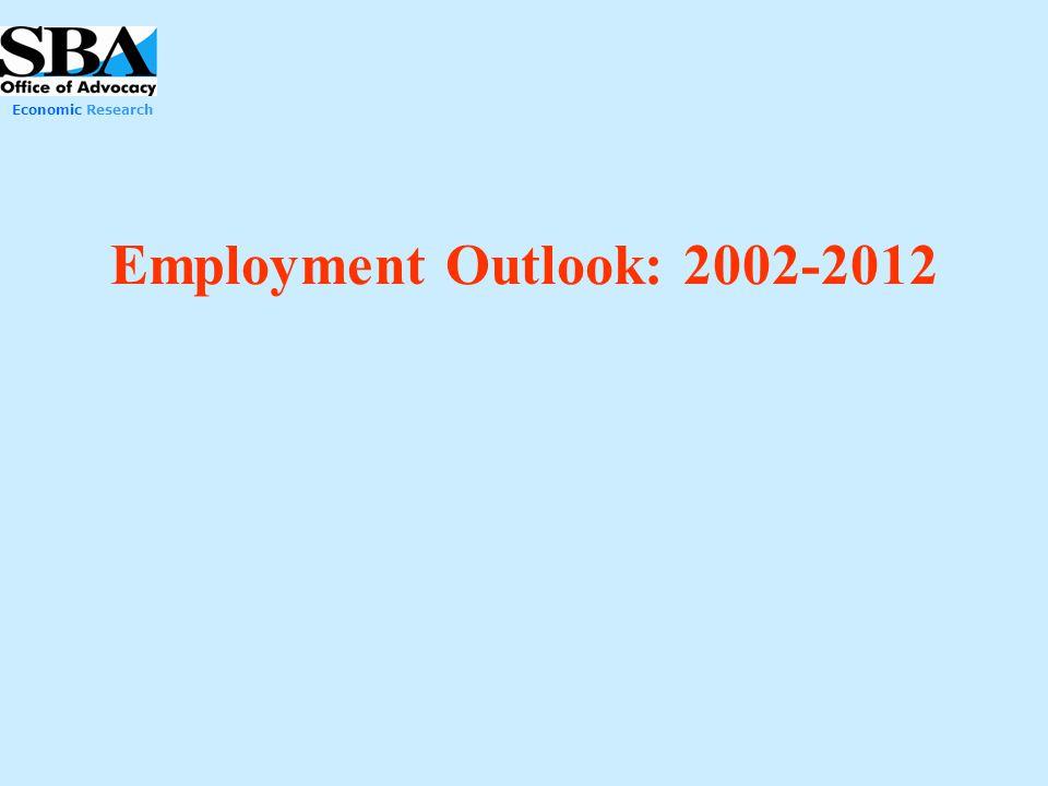Employment Outlook: 2002-2012