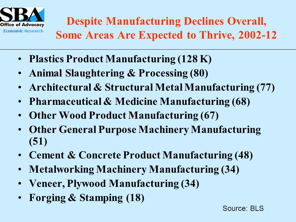Despite Manufacturing Declines Overall, Some Areas Are Expected to Thrive, 2002-12