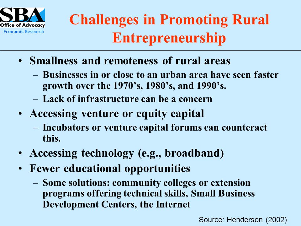 Challenges in Promoting Rural Entrepreneurship