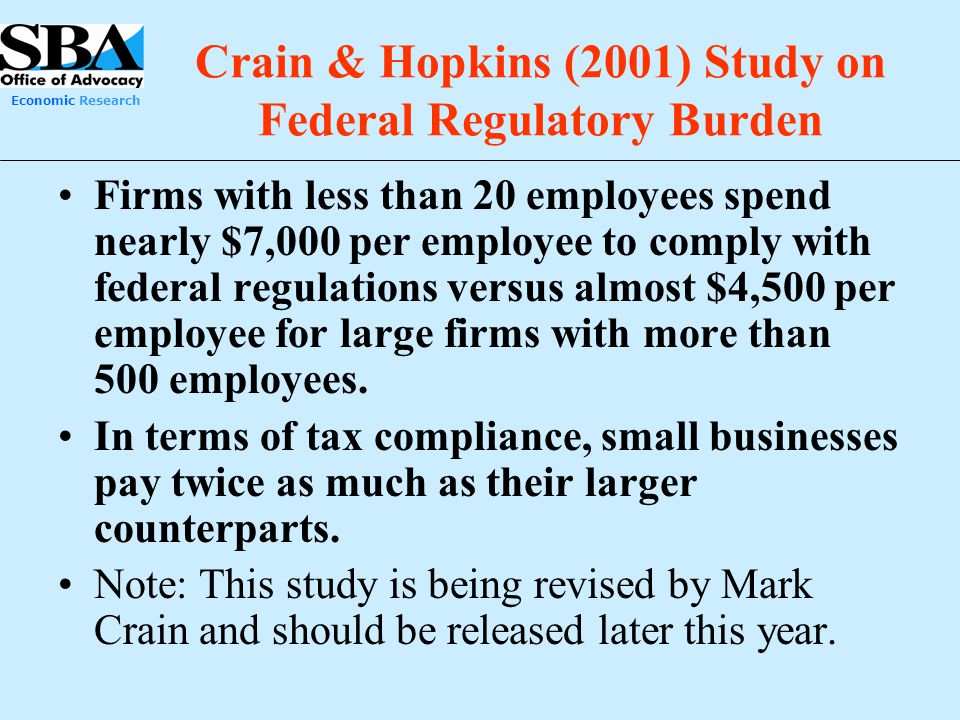 Crain & Hopkins (2001) Study on Federal Regulatory Burden