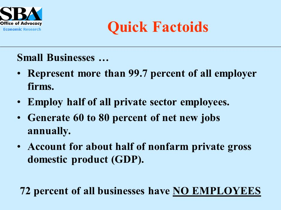 72 percent of all businesses have NO EMPLOYEES