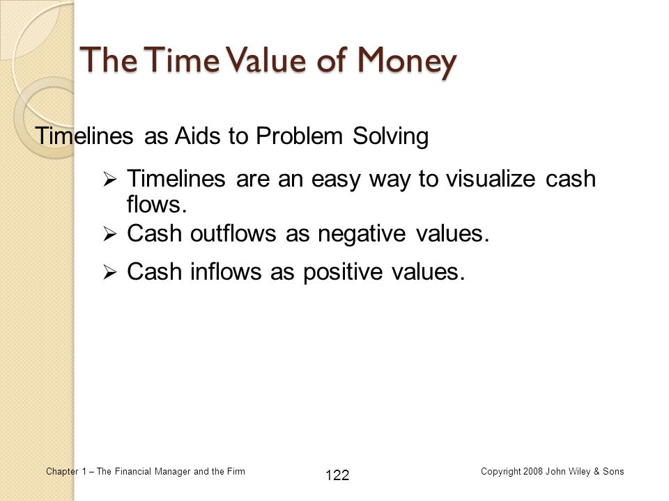 The Time Value of Money Timelines as Aids to Problem Solving