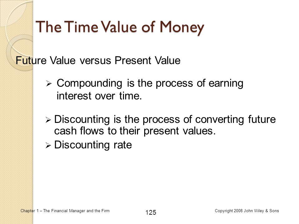 The Time Value of Money Future Value versus Present Value
