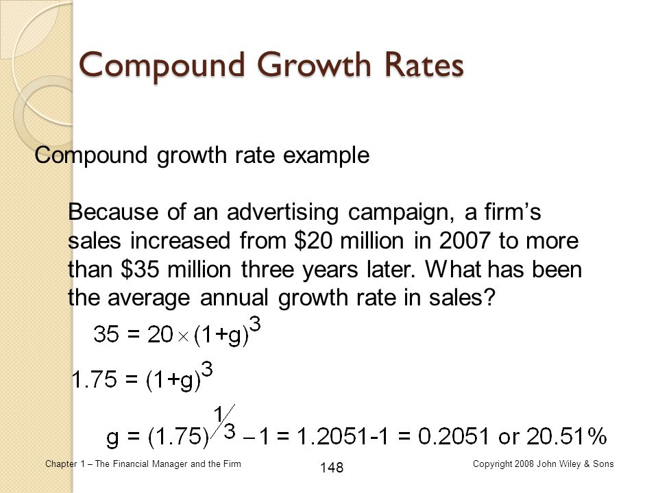 Compound Growth Rates Compound growth rate example