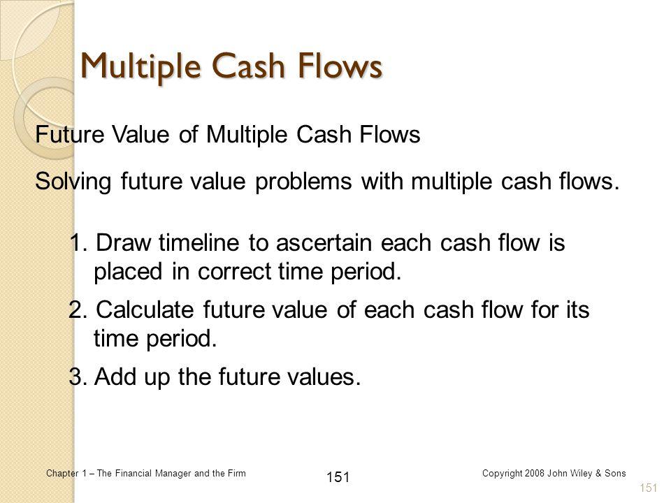 Future Value of Multiple Cash Flows