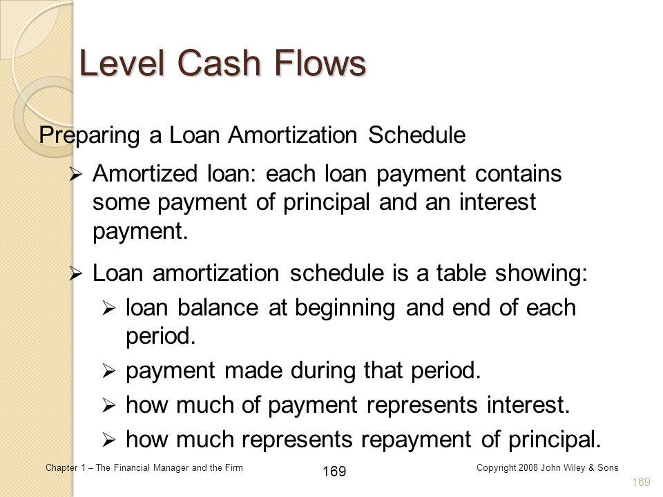 Level Cash Flows Preparing a Loan Amortization Schedule