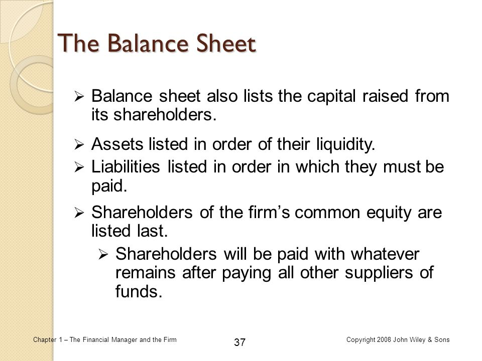 The Balance Sheet Balance sheet also lists the capital raised from its shareholders. Assets listed in order of their liquidity.