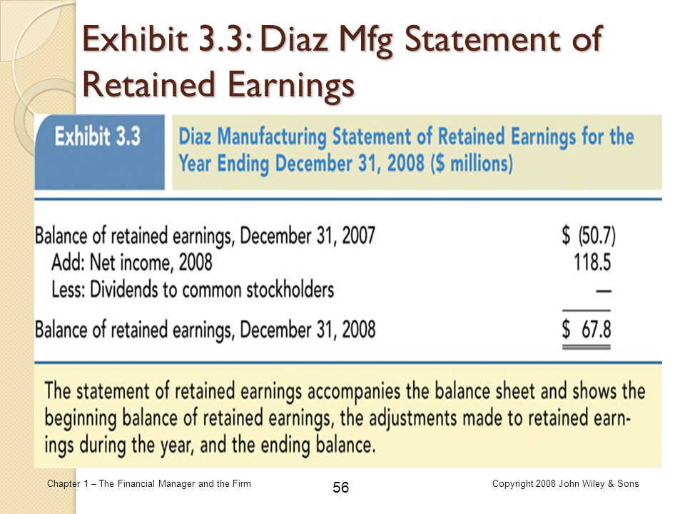 Exhibit 3.3: Diaz Mfg Statement of Retained Earnings