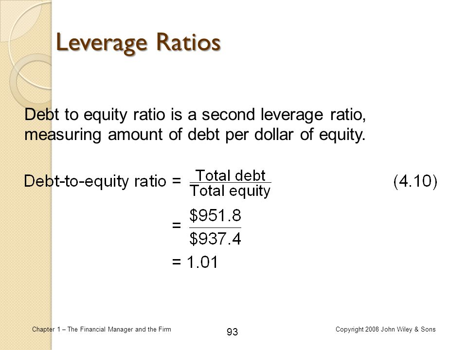 Leverage Ratios Debt to equity ratio is a second leverage ratio, measuring amount of debt per dollar of equity.