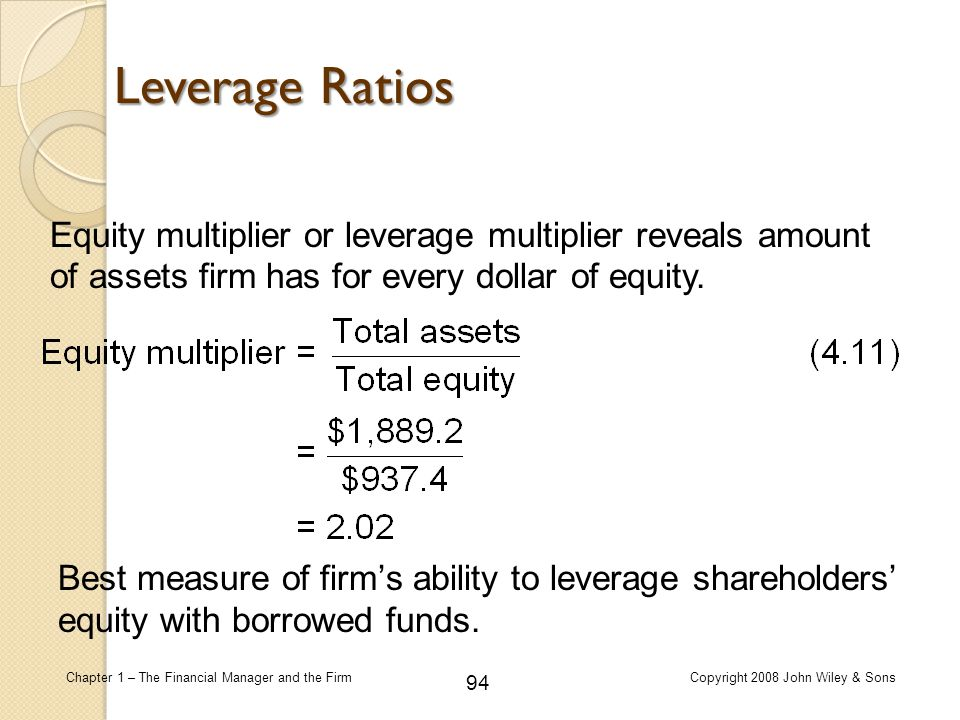 Leverage Ratios Equity multiplier or leverage multiplier reveals amount of assets firm has for every dollar of equity.