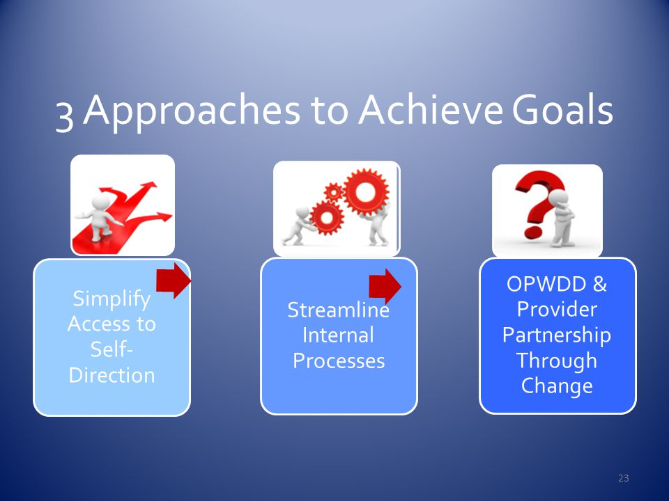 3 Approaches to Achieve Goals