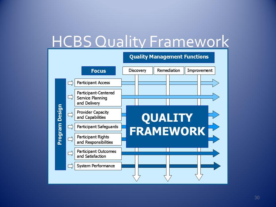 HCBS Quality Framework