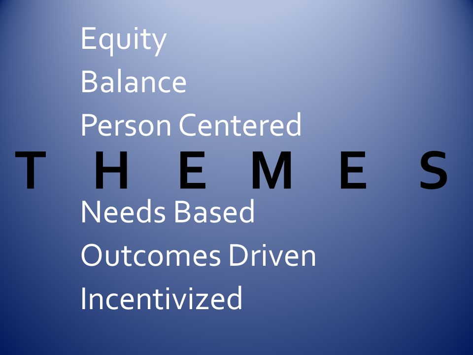 THEMES Equity Balance Person Centered Needs Based Outcomes Driven