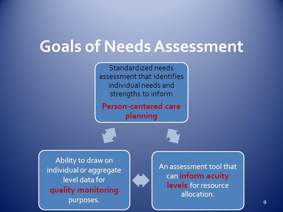 Goals of Needs Assessment