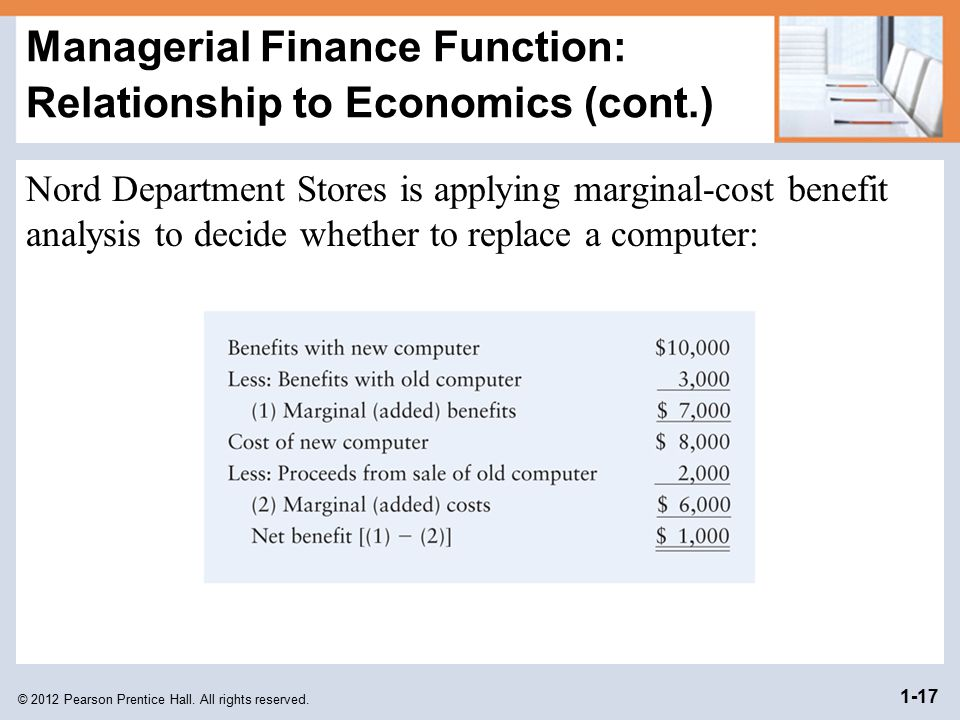 Managerial Finance Function: Relationship to Economics (cont.)