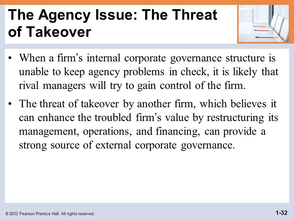 The Agency Issue: The Threat of Takeover
