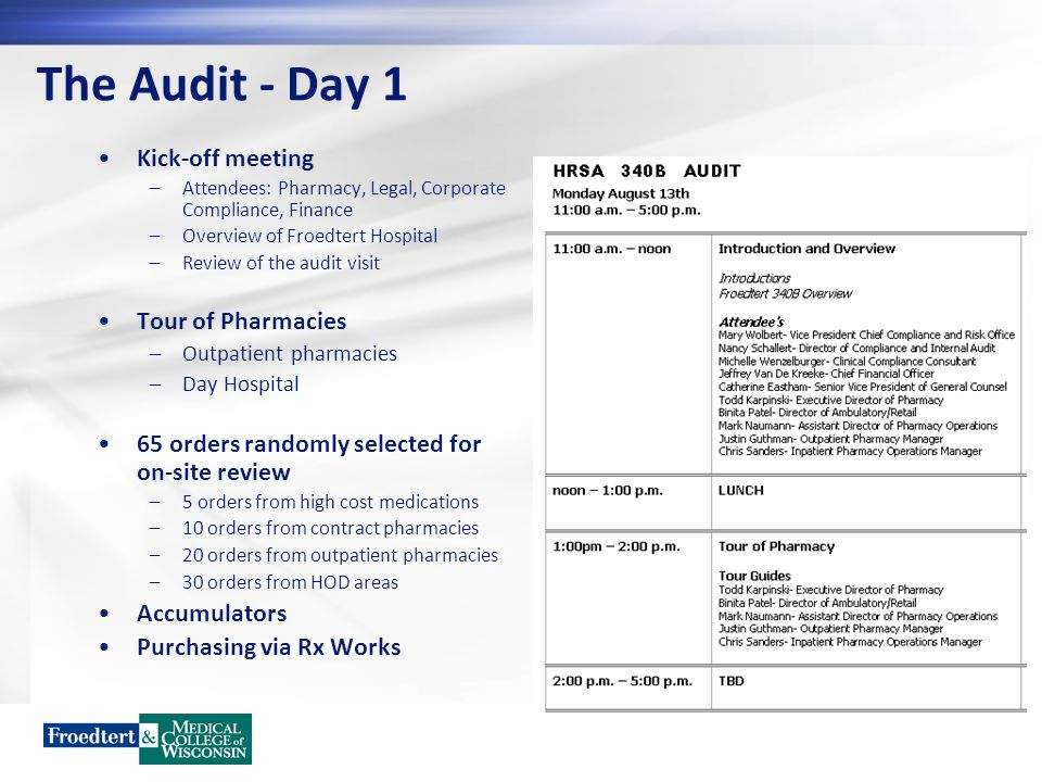 The Audit - Day 1 Kick-off meeting Tour of Pharmacies
