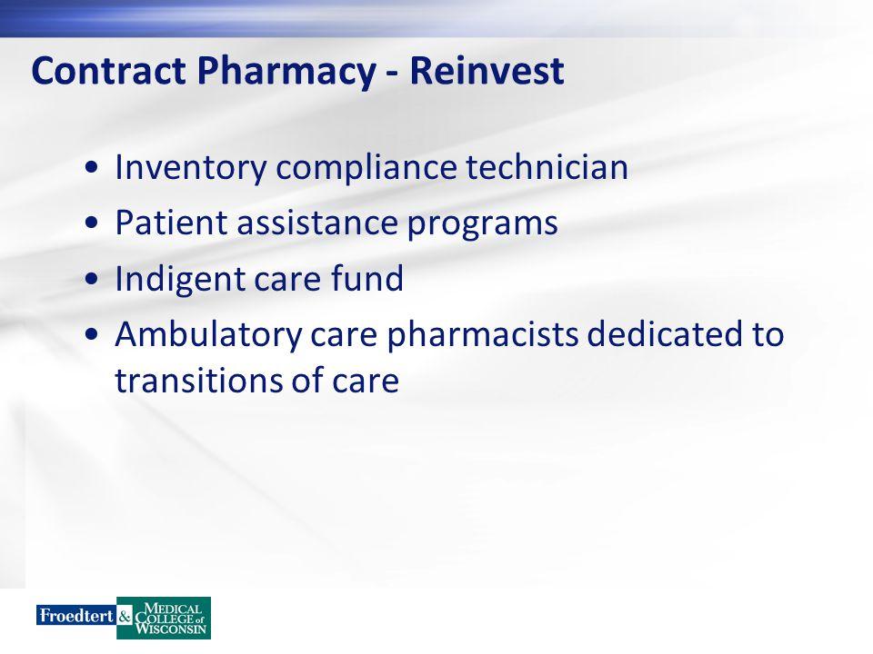 Contract Pharmacy - Reinvest