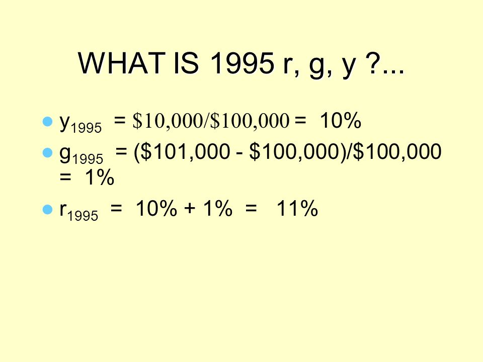 WHAT IS 1995 r, g, y ... y1995 = $10,000/$100,000 = 10% g1995 = ($101,000 - $100,000)/$100,000 = 1%