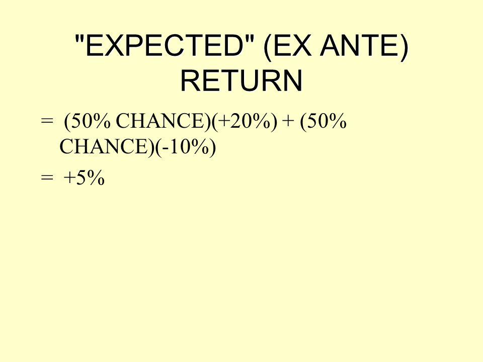 EXPECTED (EX ANTE) RETURN