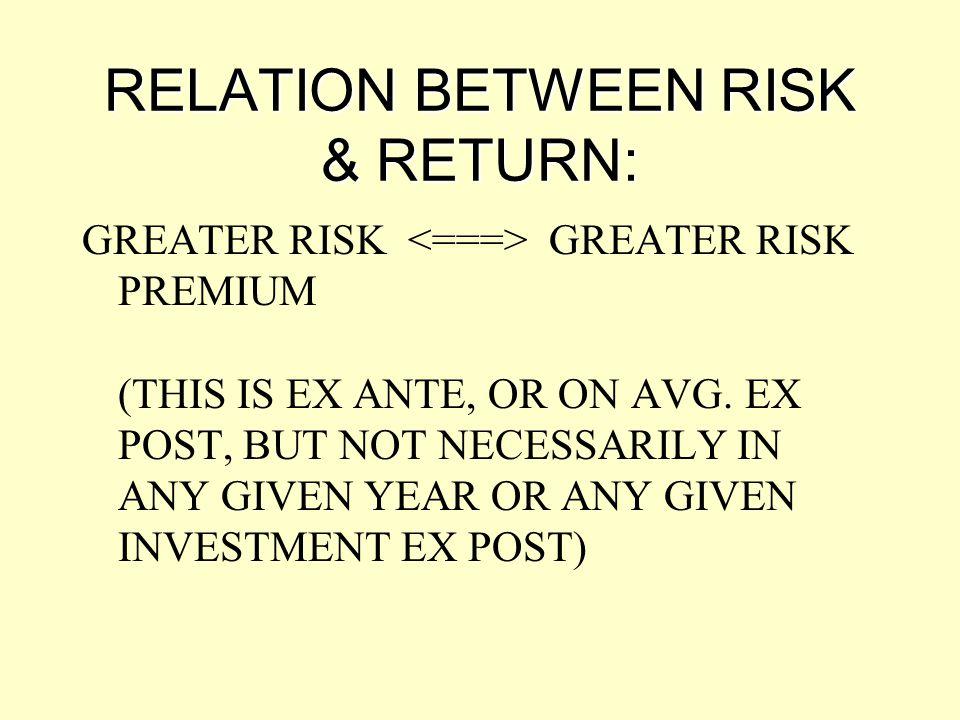 RELATION BETWEEN RISK & RETURN:
