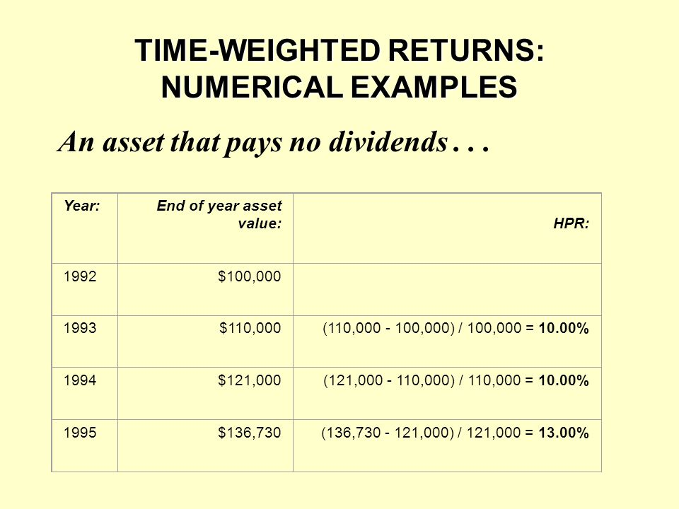 TIME-WEIGHTED RETURNS: NUMERICAL EXAMPLES
