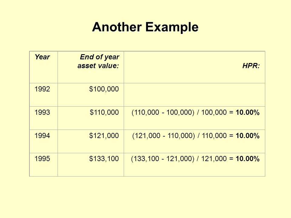 Another Example Year End of year asset value: HPR: 1992 $100,000 1993