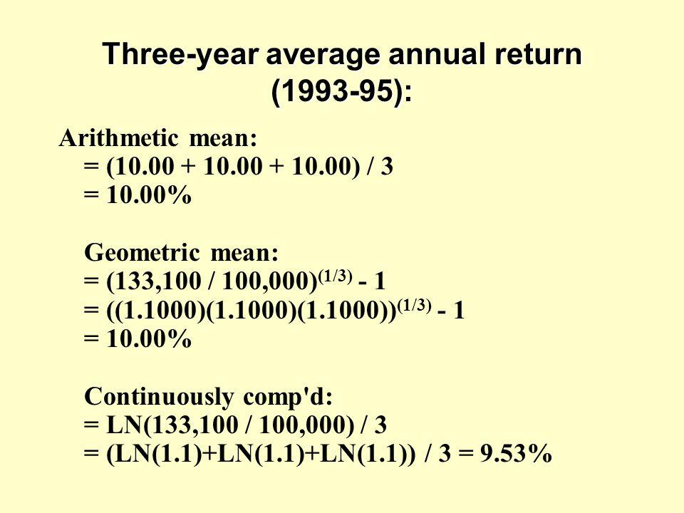 Three-year average annual return (1993-95):