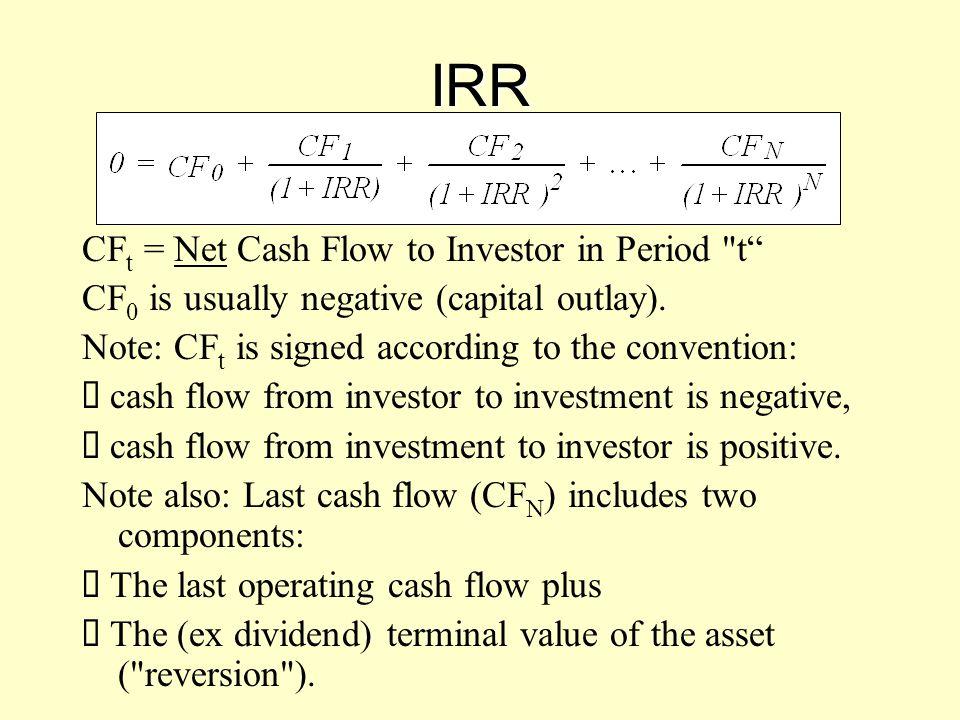IRR CFt = Net Cash Flow to Investor in Period t