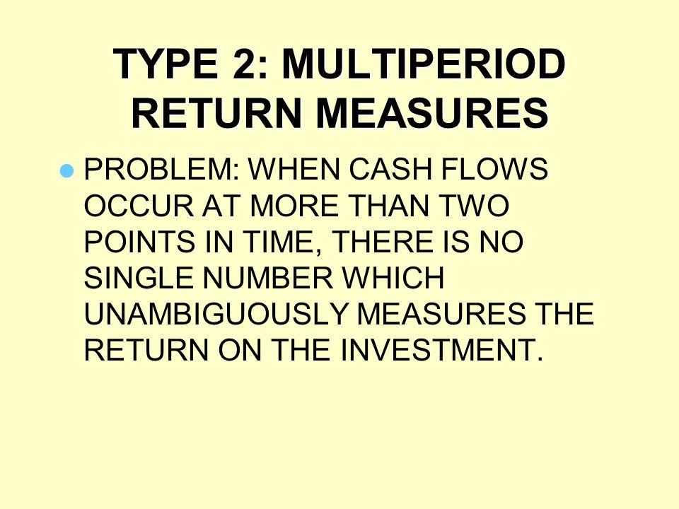TYPE 2: MULTIPERIOD RETURN MEASURES