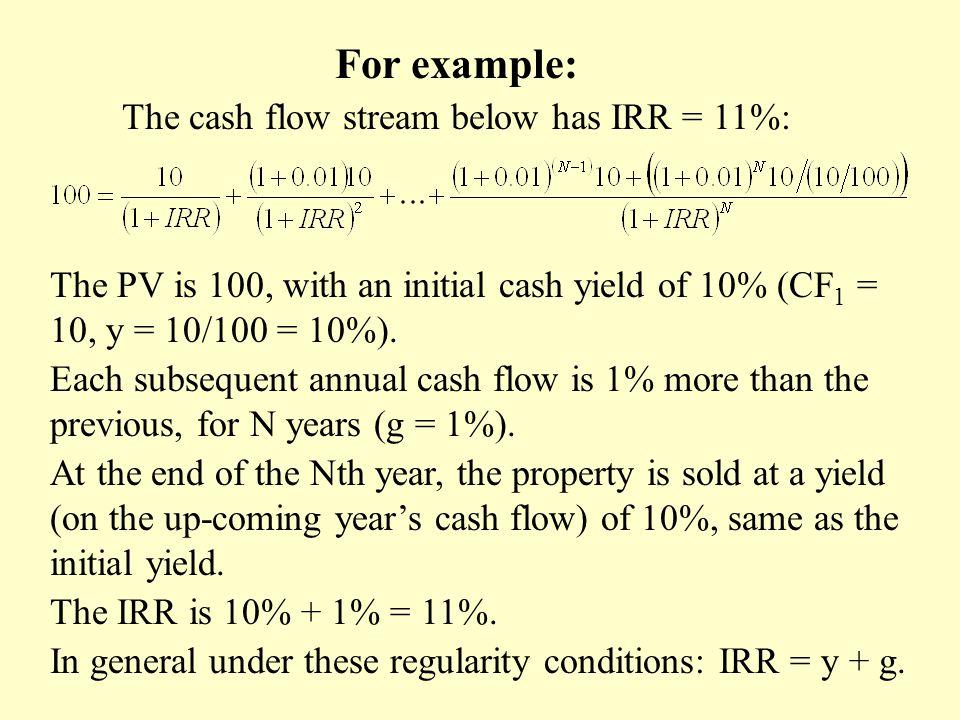 The cash flow stream below has IRR = 11%: