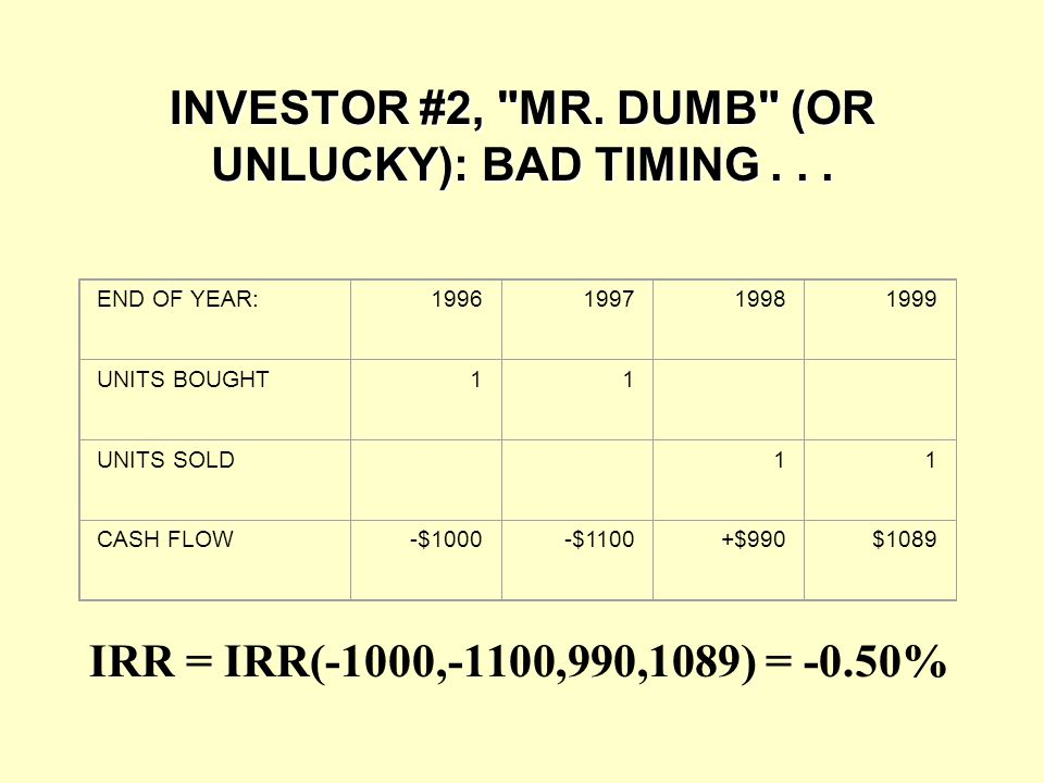 INVESTOR #2, MR. DUMB (OR UNLUCKY): BAD TIMING . . .