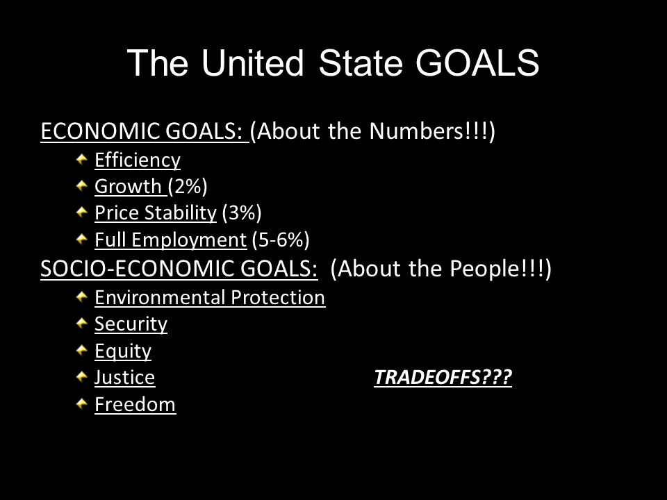 The United State GOALS ECONOMIC GOALS: (About the Numbers!!!)