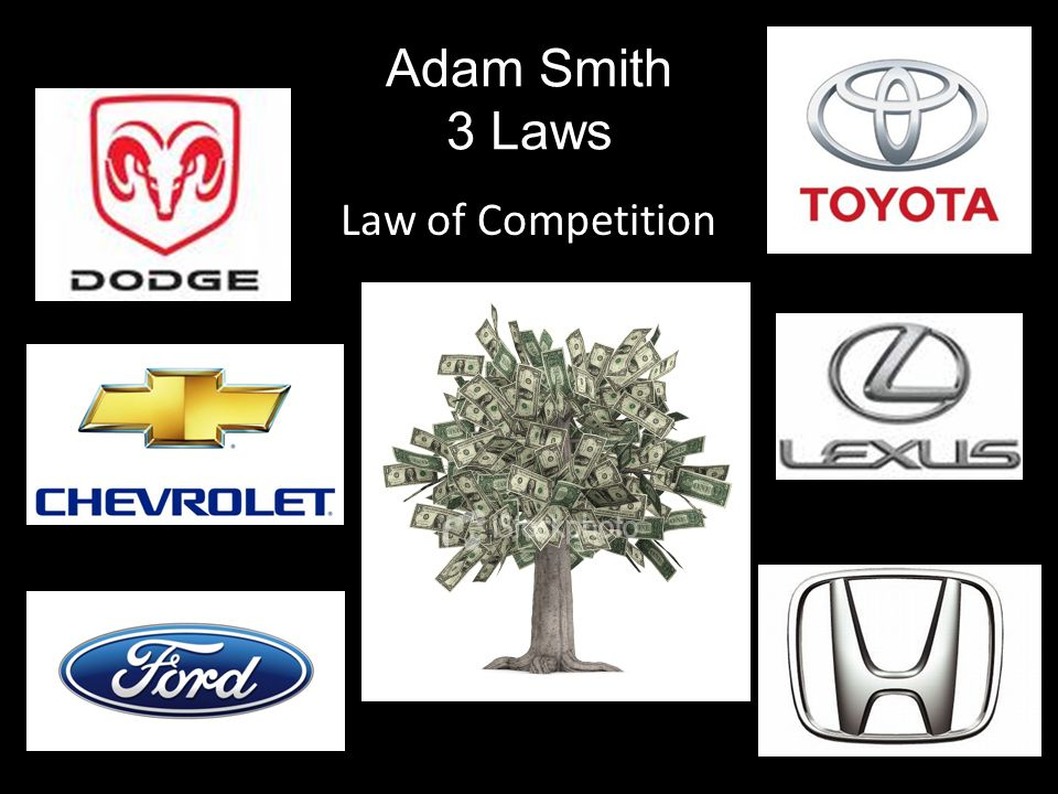 Adam Smith 3 Laws Law of Competition