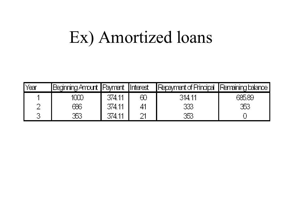 Ex) Amortized loans