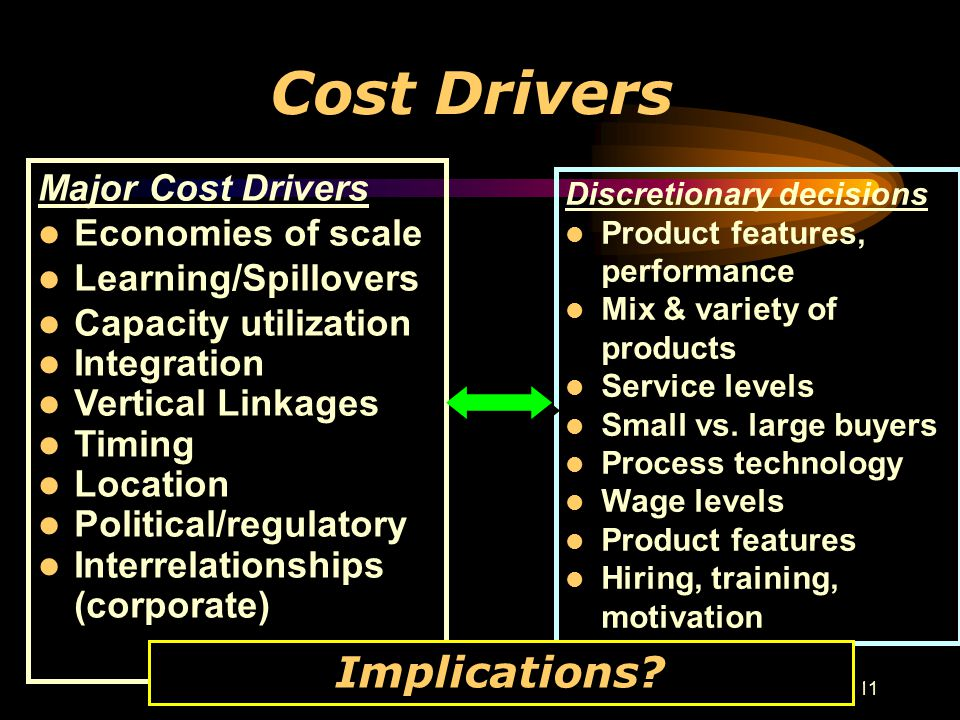 Cost Drivers Implications Major Cost Drivers Economies of scale