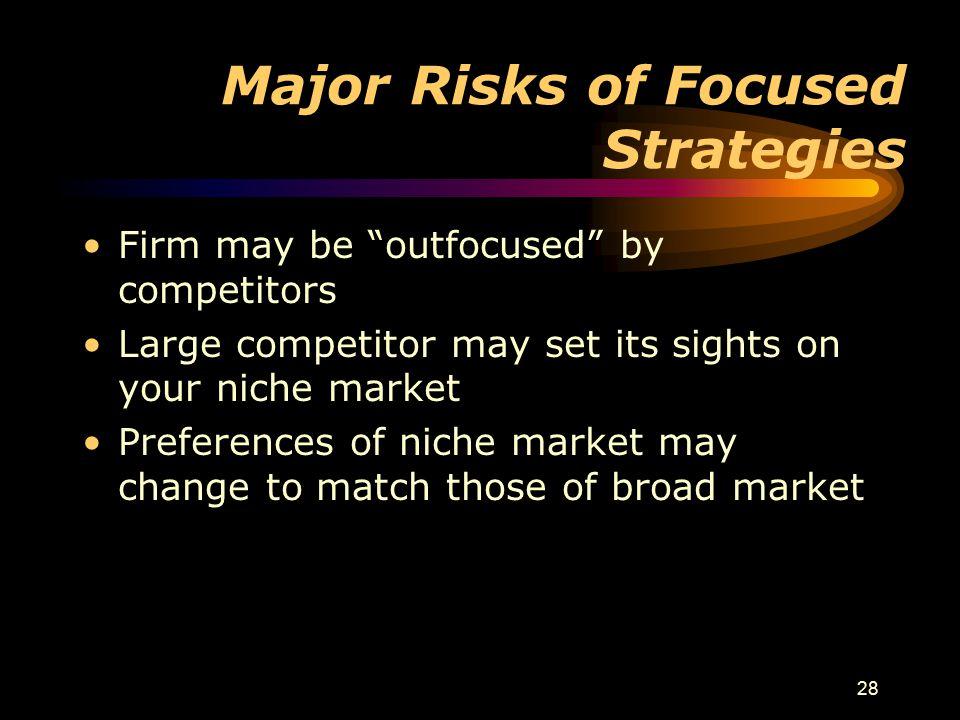 Major Risks of Focused Strategies