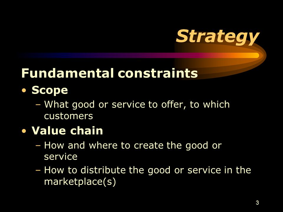 Strategy Fundamental constraints Scope Value chain
