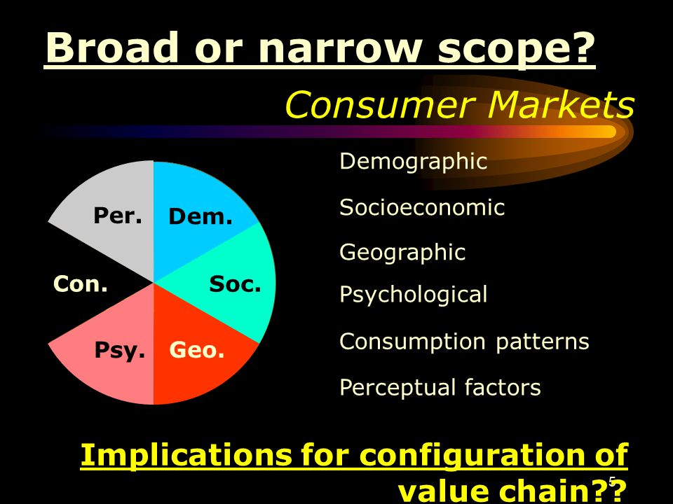 Broad or narrow scope Consumer Markets Consumer Markets