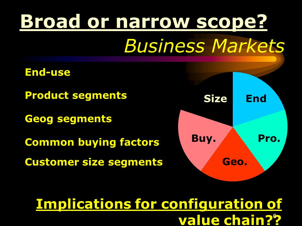 Broad or narrow scope Business Markets Industrial Markets